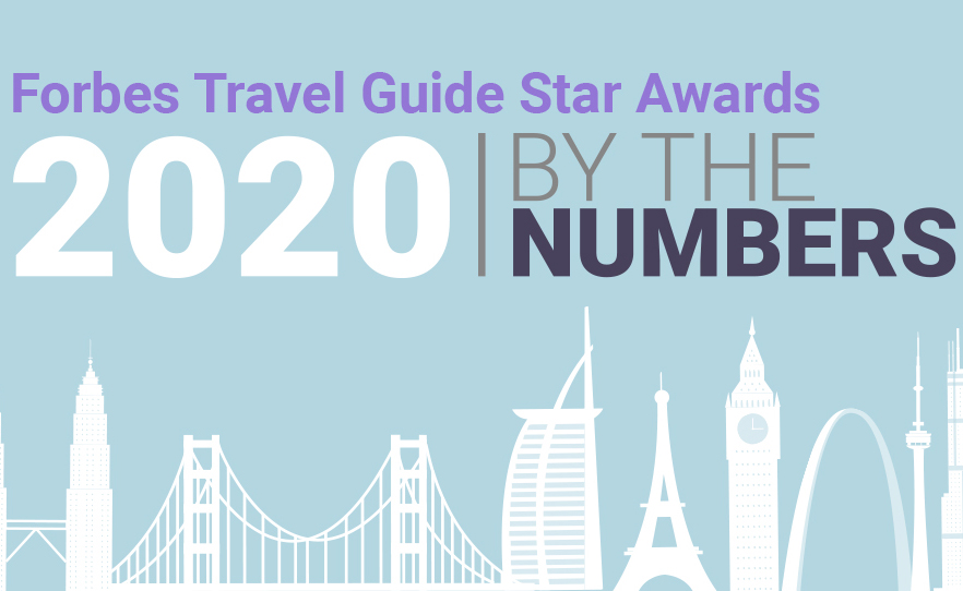 The Forbes Travel Guide 2020 Awards